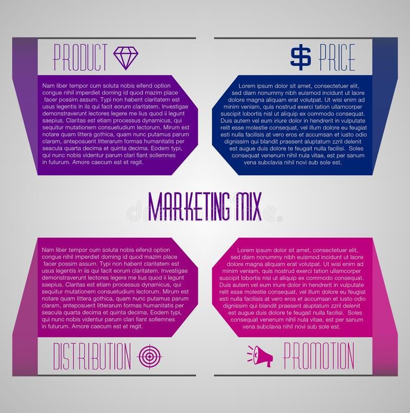 Πρότυπο Editable - μίγμα μάρκετινγκ απεικόνιση αποθεμάτων