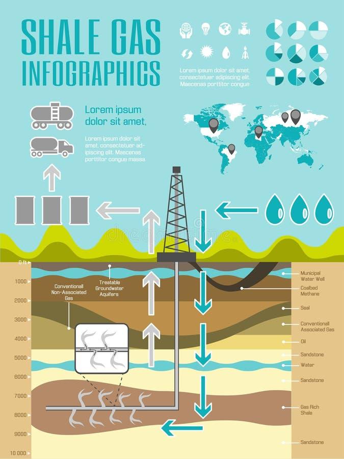 Πρότυπο Infographic αερίου σχιστόλιθου διανυσματική απεικόνιση