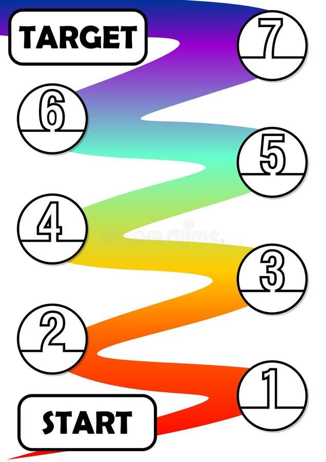 Πρότυπο Infographic για τη διαδικασία σε επτά βήματα με την έναρξη και το στόχο Τα μεμονωμένα βήματα διαδικασίας συνδέονται από μ διανυσματική απεικόνιση