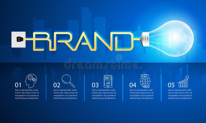 Πρότυπο Infographic εμπορικών σημάτων σχεδίου lightbulb, επιχειρησιακή έννοια infographic ελεύθερη απεικόνιση δικαιώματος