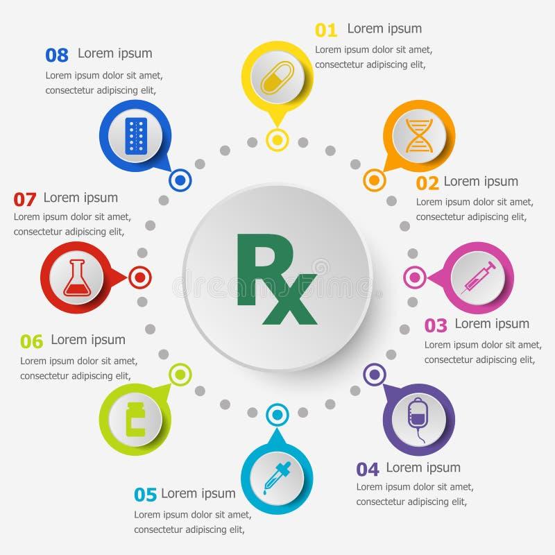 Πρότυπο Infographic με τα εικονίδια φαρμακείων ελεύθερη απεικόνιση δικαιώματος