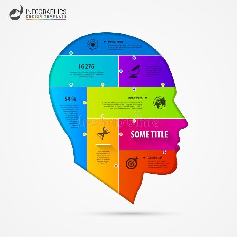 Πρότυπο Infographic με το κεφάλι Έννοια τορνευτικών πριονιών διάνυσμα διανυσματική απεικόνιση