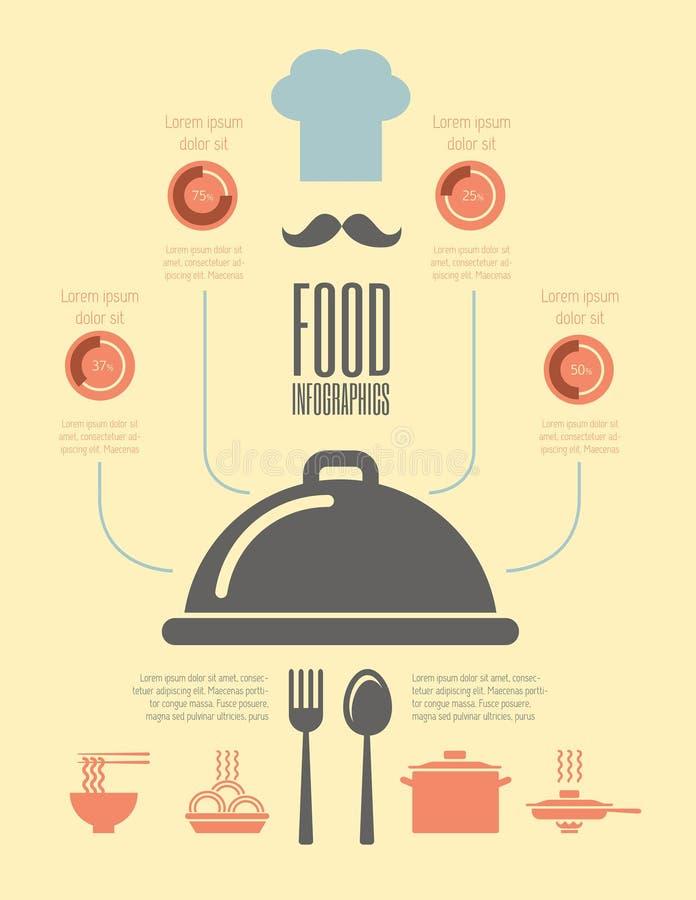 Πρότυπο Infographic τροφίμων. ελεύθερη απεικόνιση δικαιώματος