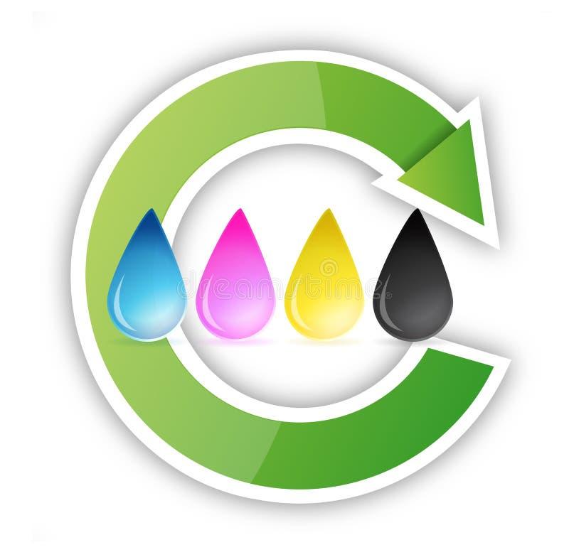 Πτώσεις μελανιού Inkjet Cmyk ανακύκλωσης διανυσματική απεικόνιση
