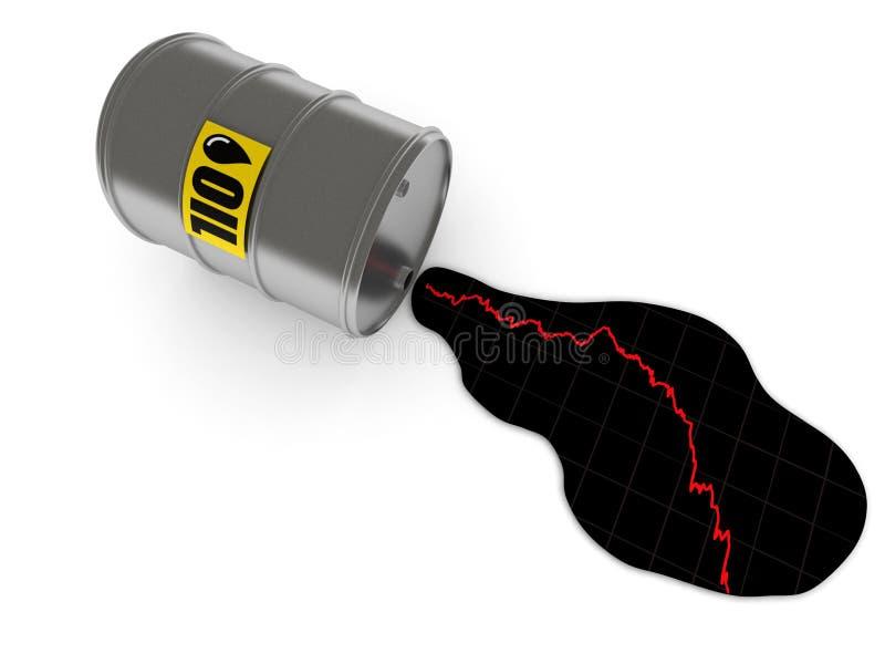 Πτώση στις τιμές του πετρελαίου διανυσματική απεικόνιση