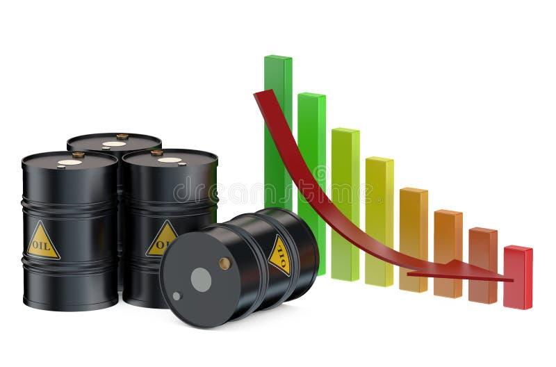 Πτώση τιμών του πετρελαίου διανυσματική απεικόνιση