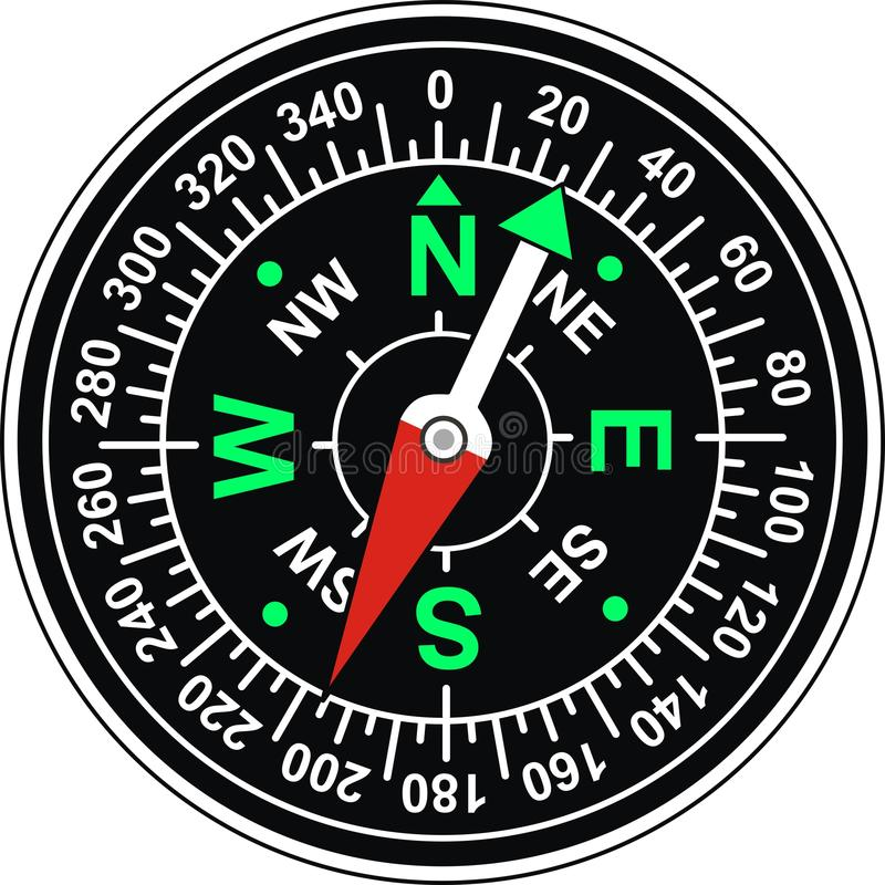 πυξίδα μαγνητική διανυσματική απεικόνιση