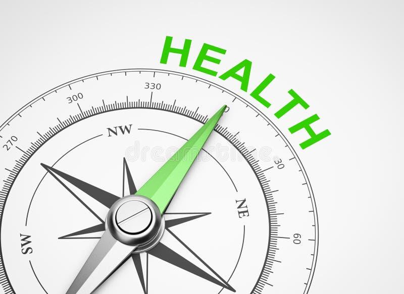 Πυξίδα στο άσπρο υπόβαθρο, έννοια υγείας διανυσματική απεικόνιση