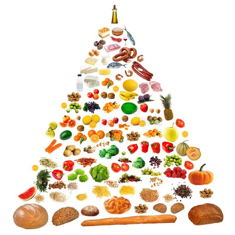 πυραμίδα τροφίμων στοκ φωτογραφίες