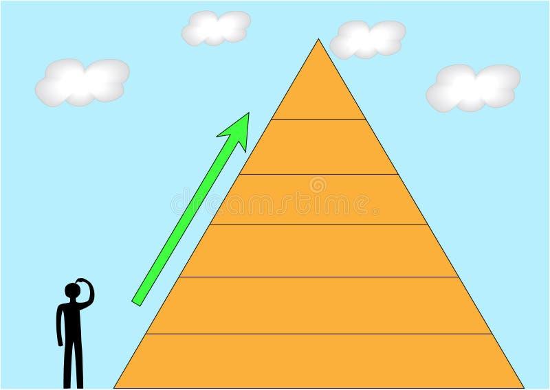 πυραμίδα ελεύθερη απεικόνιση δικαιώματος