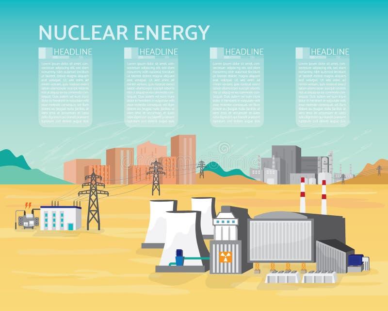 Πυρηνική ενέργεια, πυρηνικός σταθμός με το λέβητα και στρόβιλος ατμού διανυσματική απεικόνιση