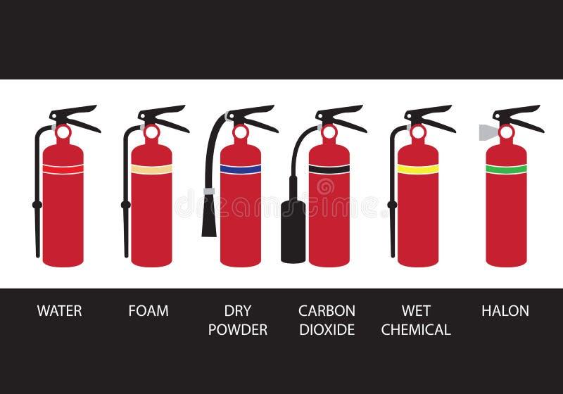 πυρκαγιά πυροσβεστήρων διανυσματική απεικόνιση