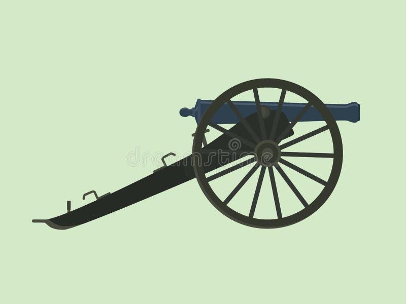 Πυροβόλο εμφύλιου πολέμου πυροβολικού που απομονώνεται με το πράσινο υπόβαθρο διανυσματική απεικόνιση