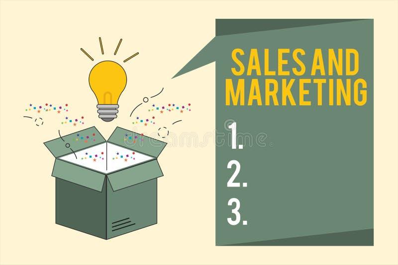 Πωλήσεις κειμένων γραψίματος λέξης και μάρκετινγκ Επιχειρησιακή έννοια για τη διανομή πώλησης προώθησης των αγαθών ή τις υπηρεσίε στοκ φωτογραφίες με δικαίωμα ελεύθερης χρήσης