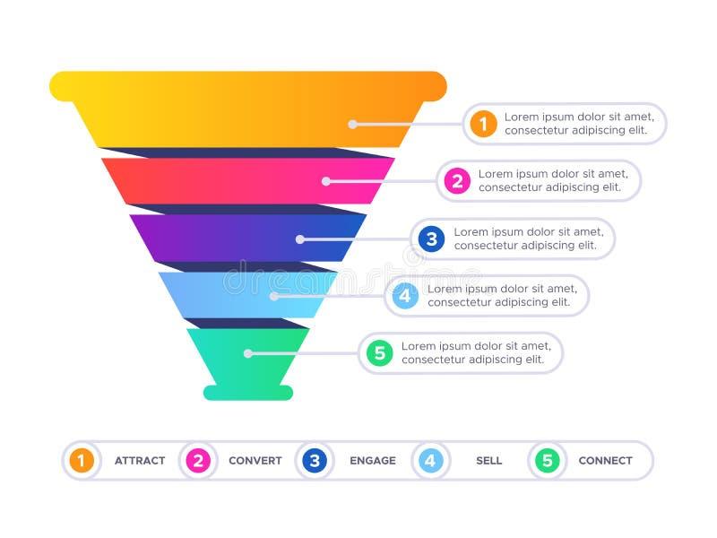 Πωλήσεις χοανών infographic Εμπορικό διάγραμμα κώνων μετατροπής, φίλτρο επιχειρησιακής πώλησης και γραφικό επίπεδο διάνυσμα πυραμ διανυσματική απεικόνιση