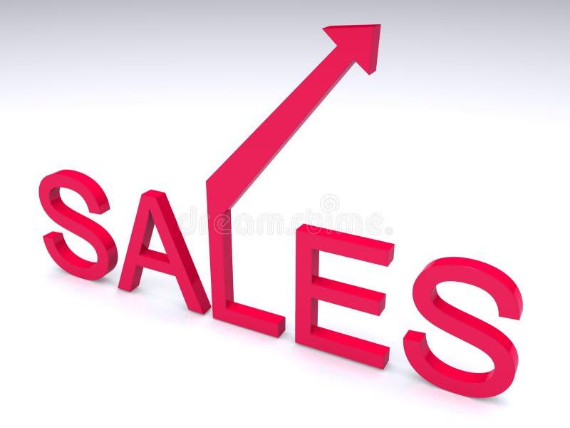 πωλήσεις απεικόνιση αποθεμάτων