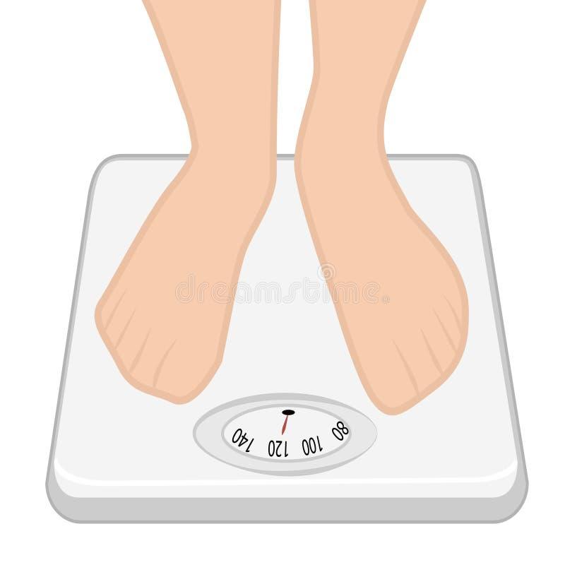 Πόδια στη μηχανή βάρους σαν έλεγχο έννοιας ζωνών κοιλιών ανασκόπησης που απομονώνεται μέτρηση της λευκής γυναίκας βάρους ταινιών  ελεύθερη απεικόνιση δικαιώματος