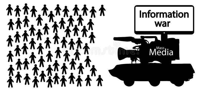 Πόλεμος πληροφοριών, απομίμηση ειδήσεων ελεύθερη απεικόνιση δικαιώματος