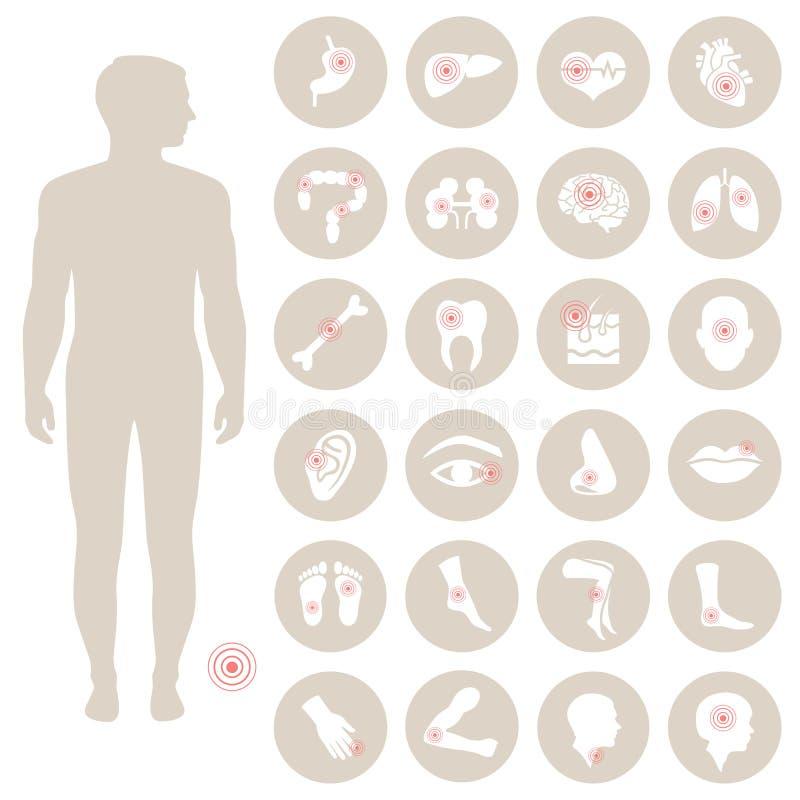 Πόνος σώματος, διανυσματική απεικόνιση