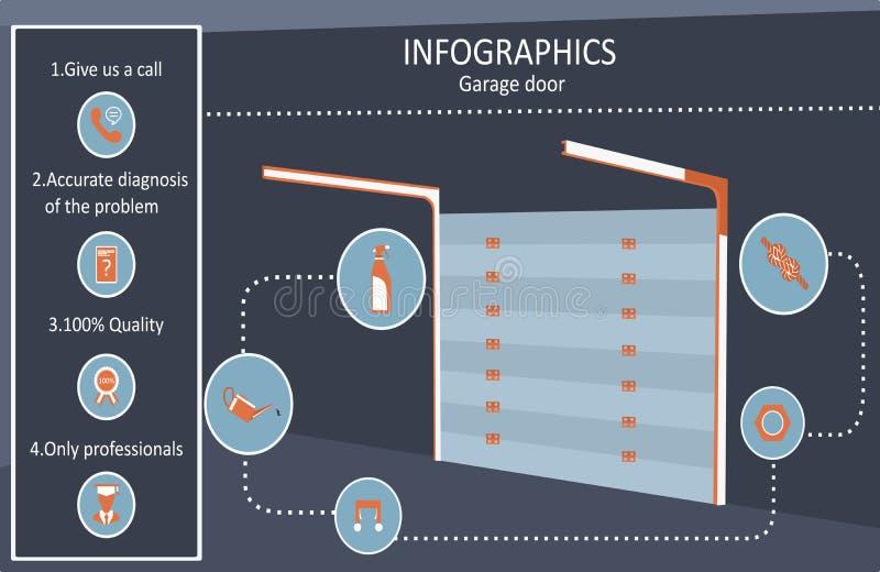 Πόρτα γκαράζ infographics διαμερισμάτων απεικόνιση αποθεμάτων