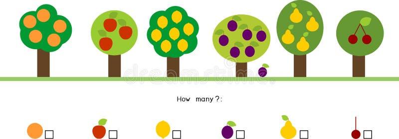 Πόσα διαφορετικά φρούτα στα δέντρα Υπολογισμός του εκπαιδευτικού παιχνιδιού με τα φρούτα για τα προσχολικά παιδιά ελεύθερη απεικόνιση δικαιώματος