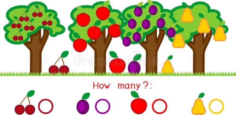 Πόσα διαφορετικά φρούτα στα δέντρα Υπολογισμός του εκπαιδευτικού παιχνιδιού με τα διαφορετικά φρούτα απεικόνιση αποθεμάτων