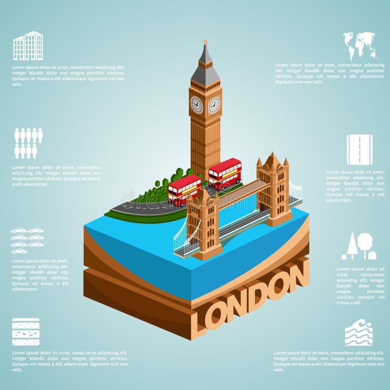 Πόλη Λονδίνο Isometry διανυσματική απεικόνιση