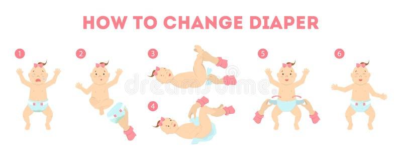 Πώς να αλλάξει την πάνα Οδηγός για τις νέες μητέρες απεικόνιση αποθεμάτων