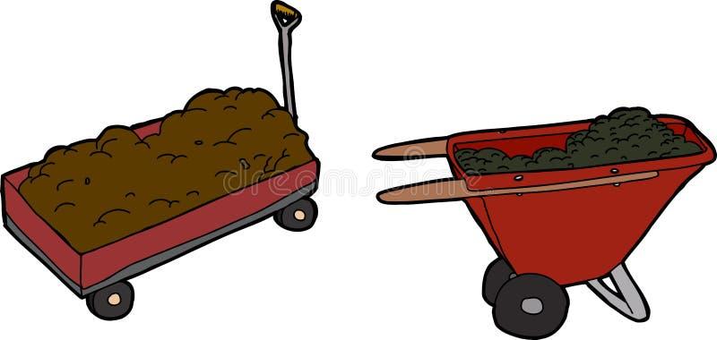 Πλήρες Wheelbarrow διανυσματική απεικόνιση