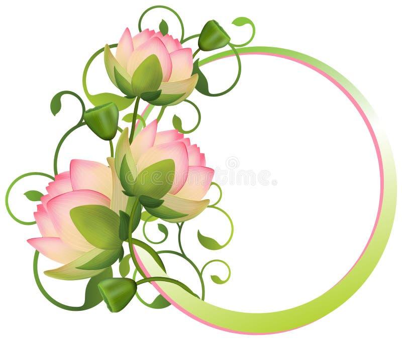 Πλαίσιο λουλουδιών. λουλούδι λωτού ελεύθερη απεικόνιση δικαιώματος