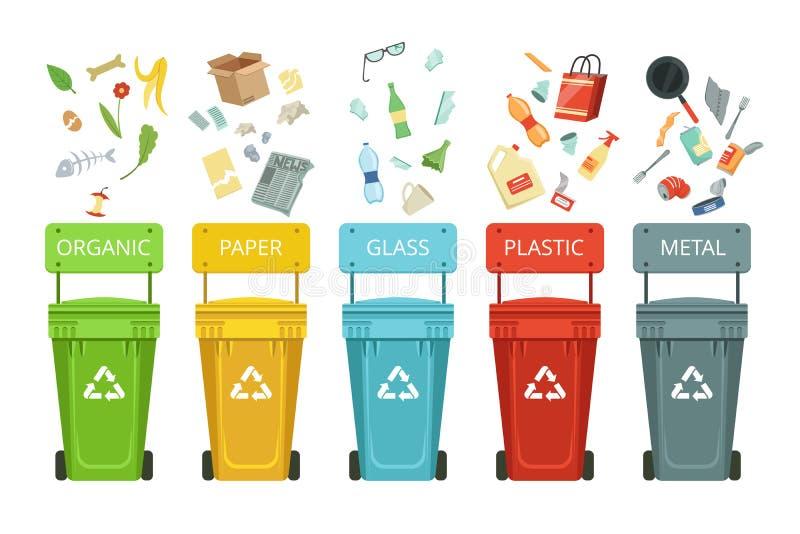 Πλαστικά εμπορευματοκιβώτια για τα απορρίματα των διαφορετικών τύπων Διανυσματικές απεικονίσεις στο ύφος κινούμενων σχεδίων απεικόνιση αποθεμάτων