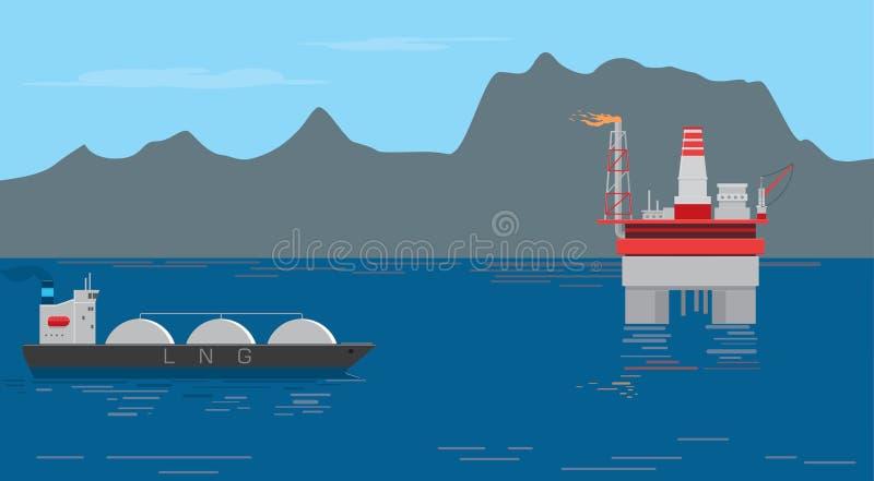 Πλατφόρμα διατρήσεων και βυτιοφόρο αερίου ελεύθερη απεικόνιση δικαιώματος