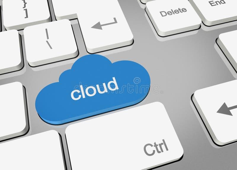 Πληκτρολόγιο σύννεφων ελεύθερη απεικόνιση δικαιώματος