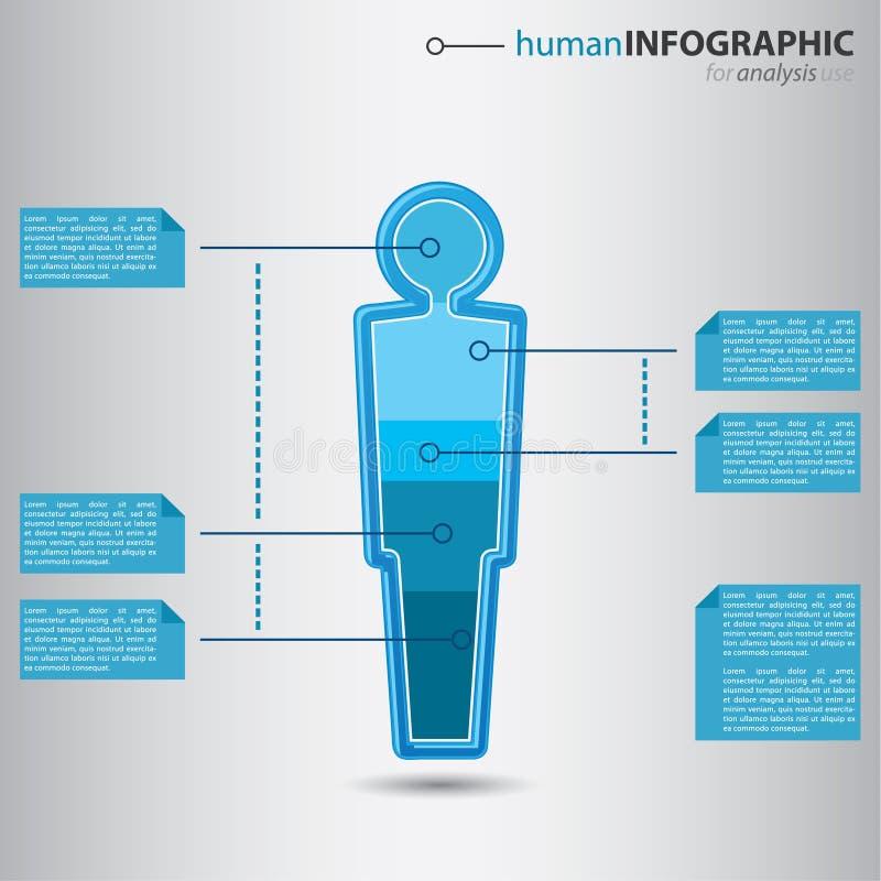 Πληροφορίες επιχειρηματιών γραφικές ελεύθερη απεικόνιση δικαιώματος