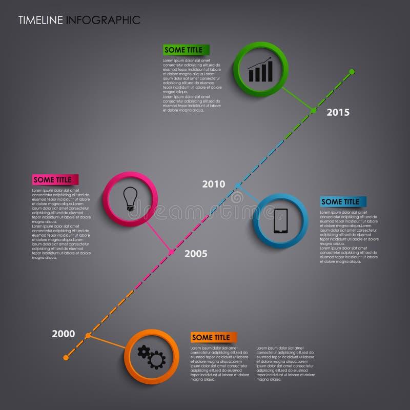 Πληροφορίες χρονικών γραμμών γραφικές με το στρογγυλό πρότυπο δεικτών απεικόνιση αποθεμάτων