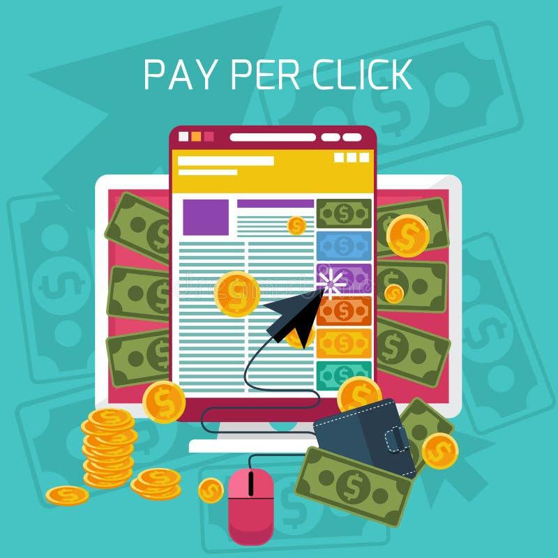 Πληρώστε ανά κρότο Διαδίκτυο το πρότυπο διαφήμισης διανυσματική απεικόνιση