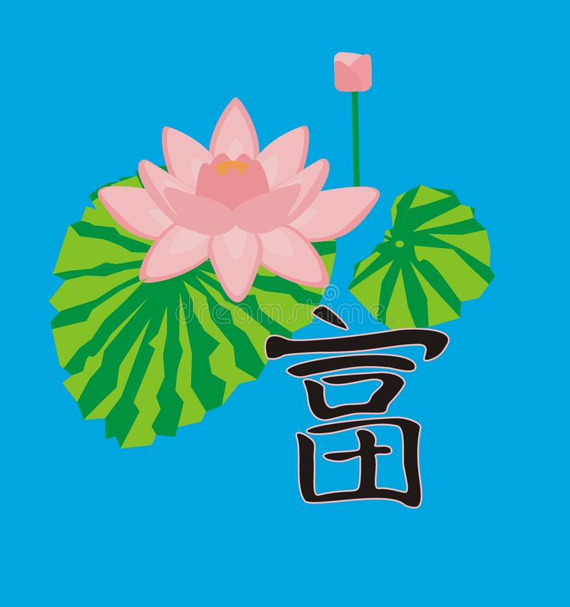 Πλούτος Lotus και κινεζικού χαρακτήρα †« ελεύθερη απεικόνιση δικαιώματος
