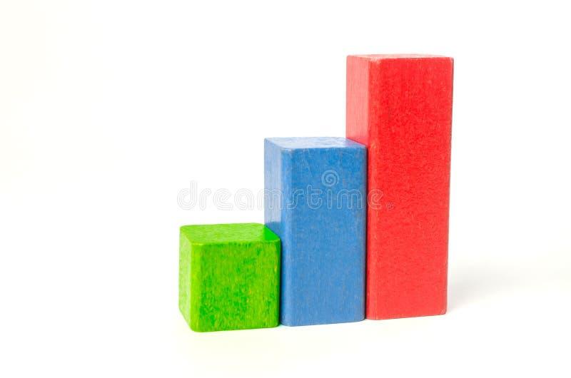 Ράβδος graph στοκ εικόνα με δικαίωμα ελεύθερης χρήσης