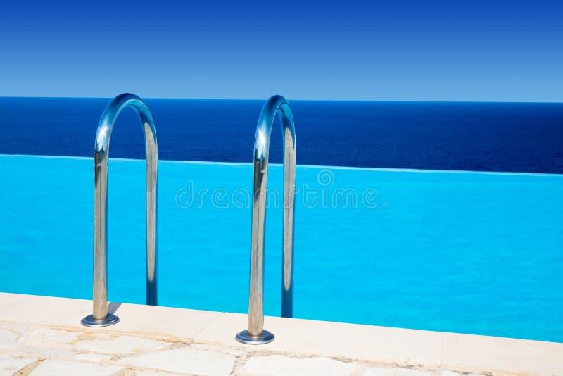 Ράγες στην μπλε πισίνα κοντά στη θάλασσα στοκ εικόνα