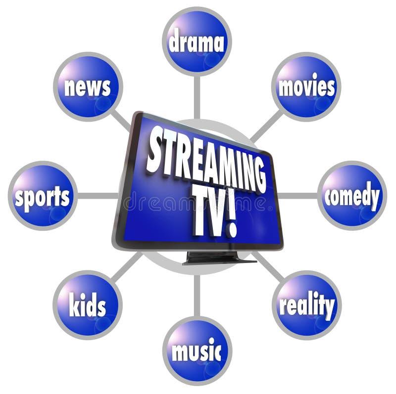 Ρέοντας αθλητισμός HDTV κινηματογράφων προγραμμάτων ψυχαγωγίας TV ικανοποιημένος διανυσματική απεικόνιση