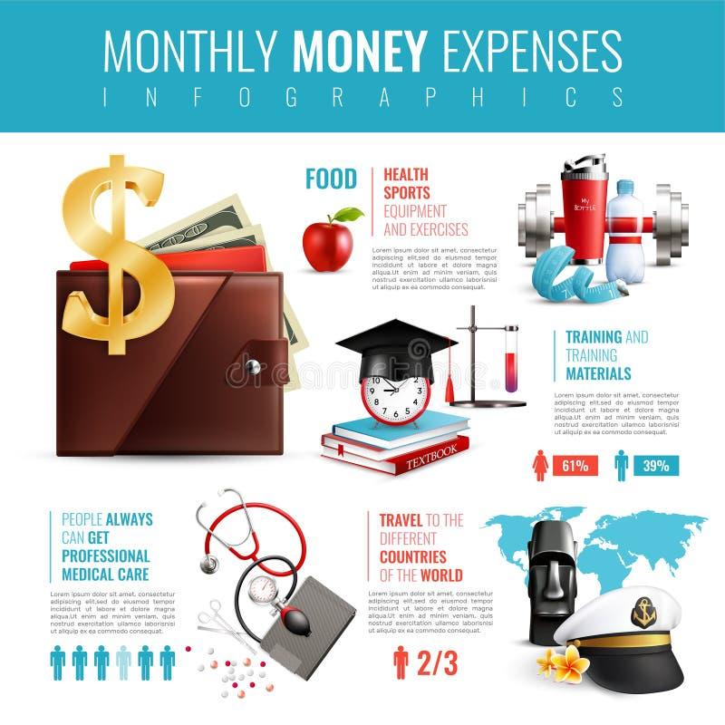 Ρεαλιστικές μηνιαίες δαπάνες Infographics πορτοφολιών διανυσματική απεικόνιση