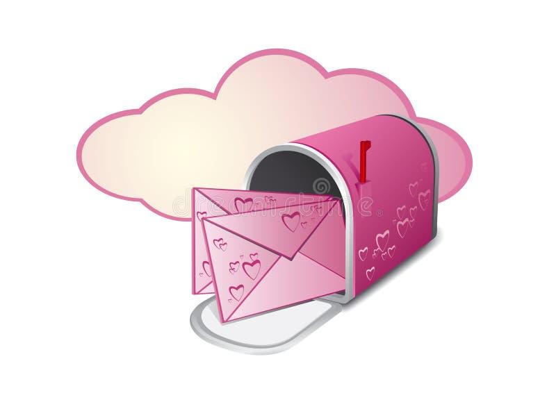 ροζ ταχυδρομικών θυρίδων απεικόνιση αποθεμάτων