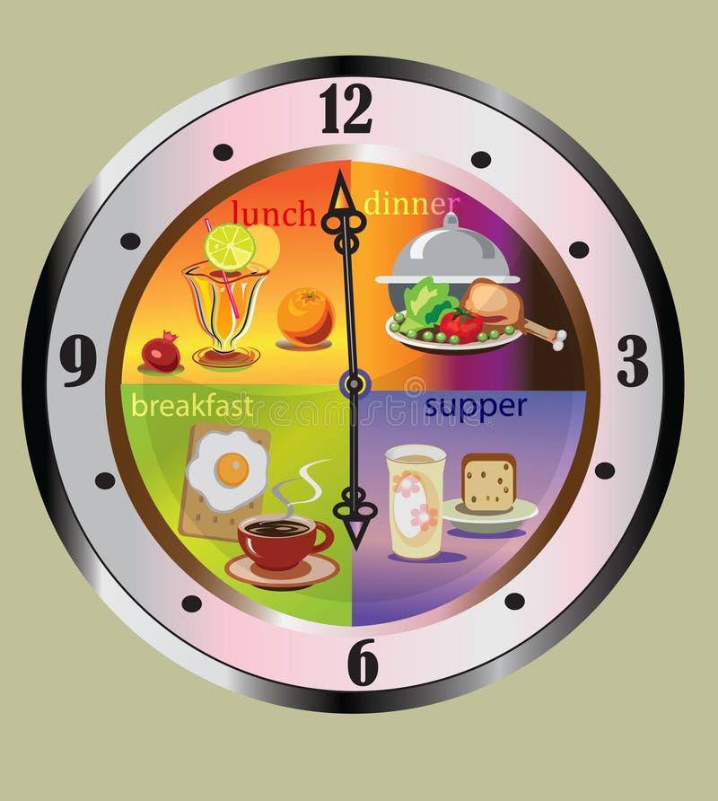 ρολόι διακοσμητικό απεικόνιση αποθεμάτων