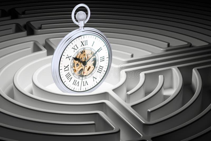 Ρολόι τσεπών μέσα στο λαβύρινθο λαβύρινθων, τρισδιάστατο ελεύθερη απεικόνιση δικαιώματος