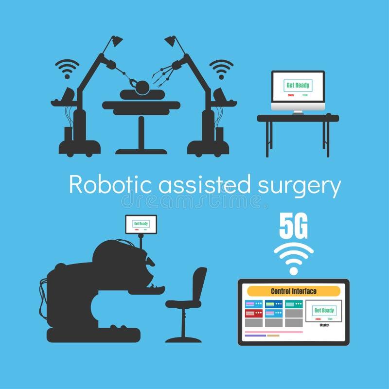 Ρομποτική βοηθημένη χειρουργική επέμβαση, έννοια υψηλής ταχύτητας 5G Διαδίκτυο διανυσματική απεικόνιση