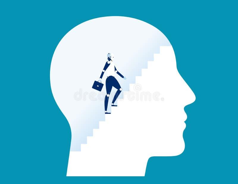 Ρομπότ που αναρριχείται στα σκαλοπάτια μέσα στο ανθρώπινο κεφάλι Επιχειρησιακό διάνυσμα έννοιας διανυσματική απεικόνιση