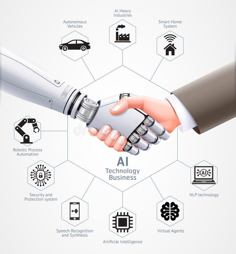 Ρομπότ AI και χειραψία επιχειρησιακών ατόμων από κοινού r ελεύθερη απεικόνιση δικαιώματος