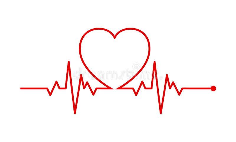 Ρυθμός καρδιών, ηλεκτροκαρδιογράφημα, ECG - το σήμα EKG, καρδιά κτύπησε το PU απεικόνιση αποθεμάτων