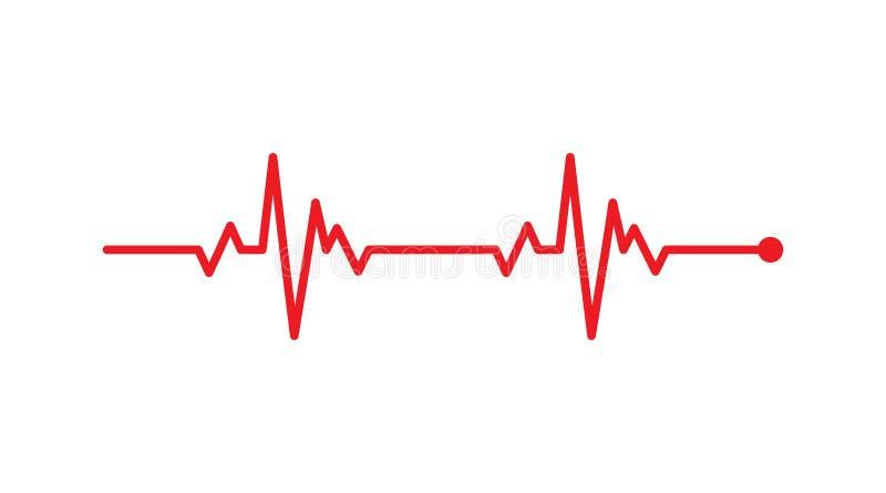 Ρυθμός καρδιών, ηλεκτροκαρδιογράφημα, ECG - το σήμα EKG, καρδιά κτύπησε το PU ελεύθερη απεικόνιση δικαιώματος