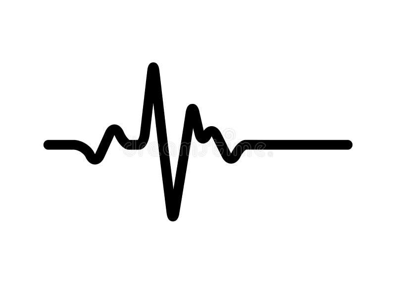 Ρυθμός καρδιών, ηλεκτροκαρδιογράφημα, ECG - το σήμα EKG, καρδιά κτύπησε το PU διανυσματική απεικόνιση